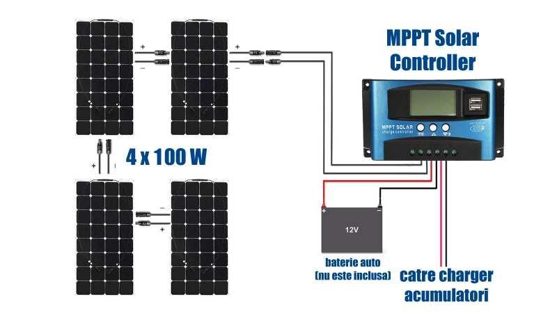 Kit incarcator solar pentru acumulatori drona